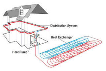 Ground Source Heat Pumps Solarage Solar Panel And Heat